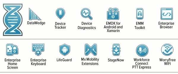Mobility DNA, DataWedge, Device Tracker, Device Diagnostics, EMDK per Android e Xamarin, EMM Toolkit, Enterprise Browser, Enterprise Home Screen, Enterprise Keyboard, LifeGuard, Mx Mobility Extensions, PowerPrecision+, PowerPrecision Console, StageNow, Swipe Assist, WorryFree WiFi